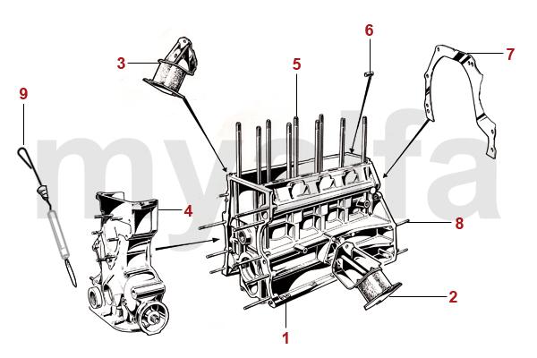 Alfa Romeo ALFA SPIDER (105/115) Engine, Engine Parts & Alfa Romeo Piston  BLOCK ENGINE BLOCK/MOUNTS | Spider Alfa Romeo Nord Engine Diagram |  | Arese Parts AB