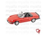 Alfa Romeo Spider Bj.1986-89  rot  1:18, Limited Edition